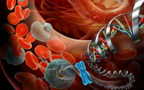 新方法定量血浆外泌体miRNA 或可作为转移性乳腺癌标记物