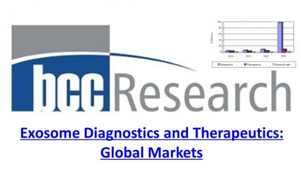 【行业研究】外泌体诊断与治疗:全球市场调查报告