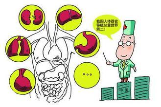 Sci Transl Med:外泌体(exosome)样膜泡介导异体移植中的免疫排斥反应