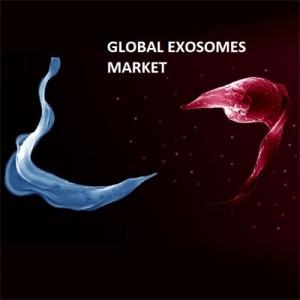全球外泌体市场趋势和预测(2018年-2023年):外泌体分离和应用的技术难点