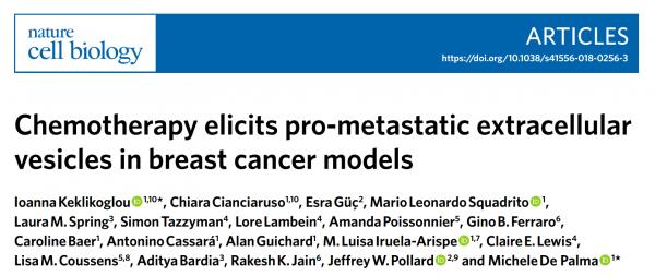 【NCB】乳腺癌模型中化疗引发细胞外囊泡促进癌症转移