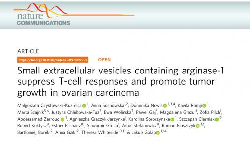 Nature子刊:含有精氨酸酶-1的小细胞外囊泡抑制T细胞反应促进卵巢癌进展